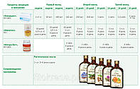Базовая программа комплексного оздоровления Микотон+Анкарцин+Мипро-вит