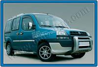 Хром накладки на зеркала (Abs хром.) для Fiat Doblo 2001-2009