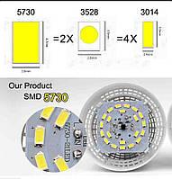 220В Светодиодная лампа Энергосберегающая 20 шт комплект 7 Ватт, Е27