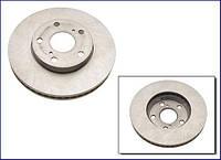 Тормозной диск JC C32138JC
