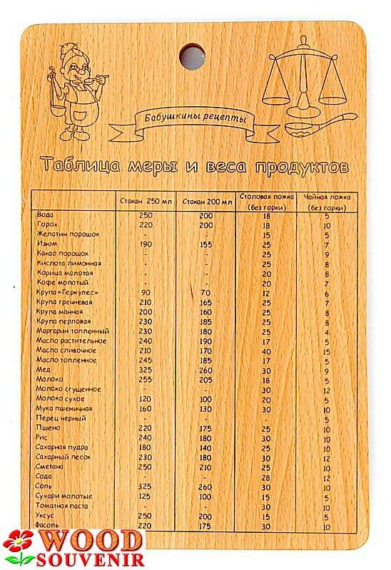 """Доска разделочная деревянная """"Таблица меры и веса продуктов"""""""