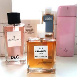 Женская парфюмерия в тестерах