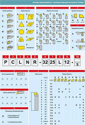 WTJNR 2525 M22 Резец проходной  (державка токарная проходная) , фото 2