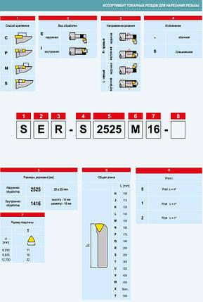 SER1212H16 Державка токарная (резец)  для нарезания резьбы , фото 2