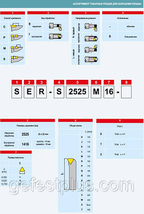 SER3232P22 Державка токарна (різець) для нарізування різьби, фото 2
