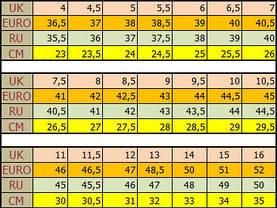Купить кроссовки для обладателей плоскостопия Mizuno Wave Paradox 3 ... 88da96b63cf