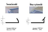 Плиточний профіль ПВХ 9мм