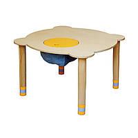 Стол круглый Indigo Wood желтый/натуральное дерево 29702 ТМ: Indigo Wood