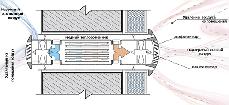 Рекуператор Прана 150 (Prana 150, 115 м³/ч) (медный регенератор), фото 3