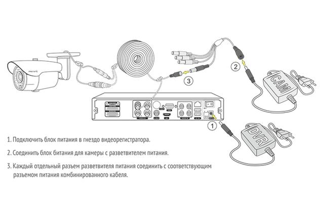 Подробное пособие по подключению комплекта видеонаблюдения