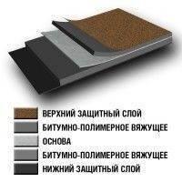 Рубероид линокром экп сланец серый 4,6