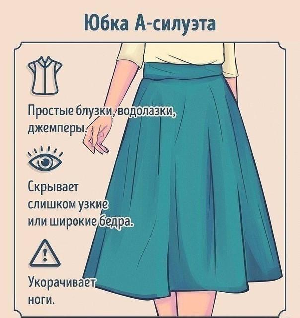 Как правильно носить разные виды юбок Возьми себе на заметку