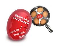 Индикатор для варки яиц Подсказка (eggtimer)