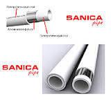 Труба PPR-AL Sanica PN25/40