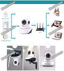 Ip-камеры видеонаблюдения, камеры