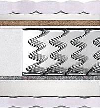 Матрац Флоренція 2 в 1 (Бонель) Двосторонньої жорсткості