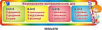 """➜ Стенд для начальной школы """"Компоненты математических действий"""""""