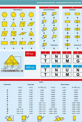 CCMT09T304 P9035 PROSPECT (P, M, K) Твердосплавная пластина для токарного резца, фото 2