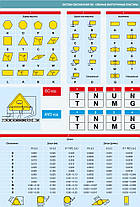 DNMG110404-PC P9035 сталь Твердосплавная пластина для токарного резца, фото 2