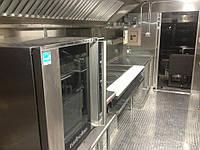 Переоборудования фургонов в мобильную кухню