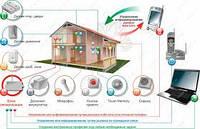 Монтаж та налаштування систем охоронної сигналізації