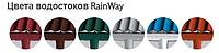 Водосточная система RainWay 90