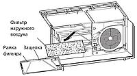 "Фильтр ""стандарт"" для рекуператора Mitsubishi Lossnay VL-100 (оригинал), фото 1"