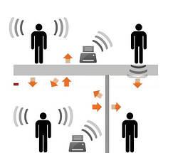Звукоизоляция квартир и помещений