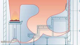 Вентиляция и термоизоляция для сауны и бани