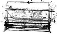 Мерильно-браковочная машина Rexel РР-1 Super предназначена для проверки качества, перемотки и перемерки материала