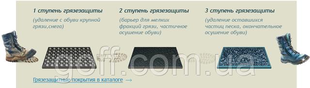tri_stepeni_ochistki