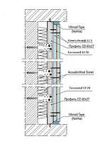 Звукоизоляция стен система Tecsound TR2