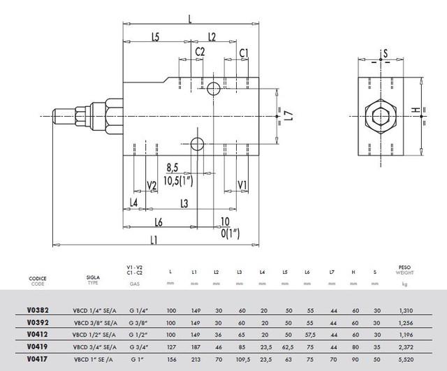 Схема одностороннего тормозного клапана (Overcenter)