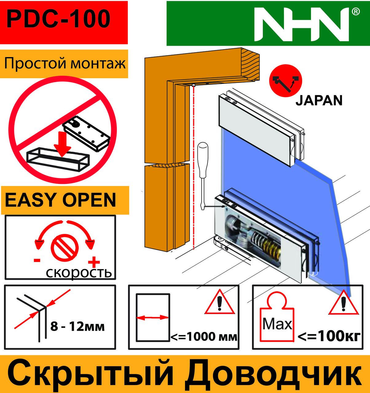 Приводы для автоматических раздвижных дверей