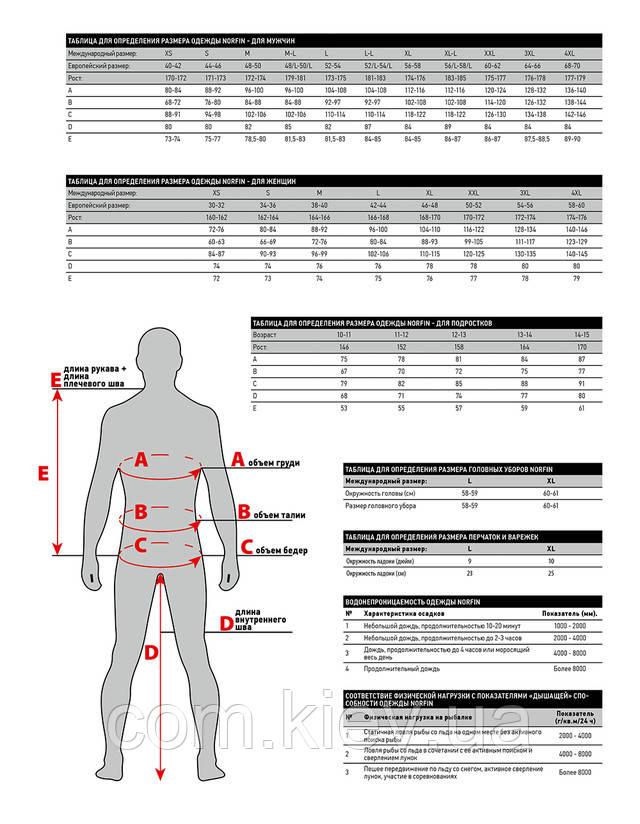 Таблица размеров Norfin