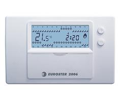 Терморегулятор EUROSTER 2006 проводной комнатный