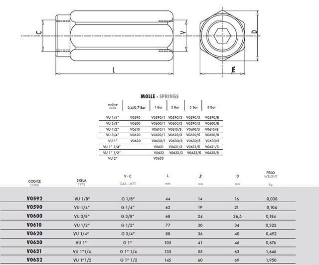 Схема зворотного (неповернутого) клапана