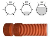Труба дренажная жёсткая ПП тип InCor д. 250х6000 мм