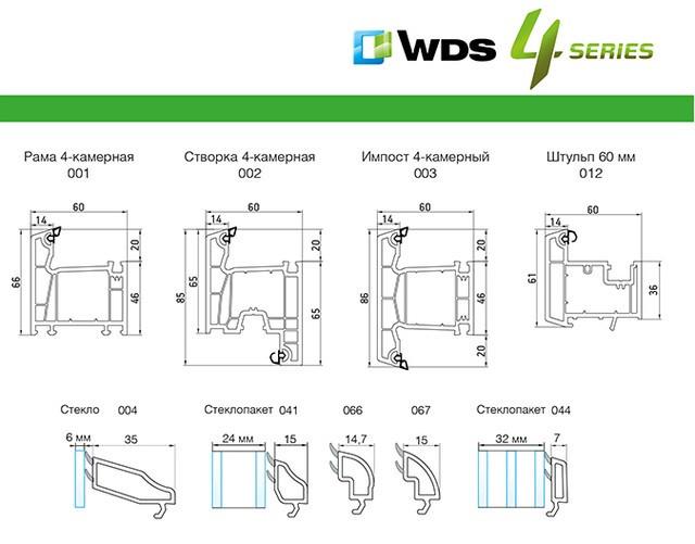 4-х камерный оконный профиль WDS 4 в Одессе