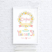 Постер с метрикой для девочки с цветочками