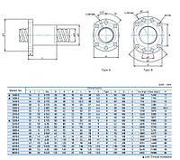 Шарико-винтовые пары (винт + гайка)  Type: FSU (DIN69051)