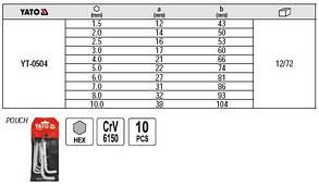 Набор шестигранников 10шт. 1,5-10мм CrV YATO YT-0504, фото 2
