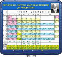 Таблиця Менделєєва Стенд в кабинет химии