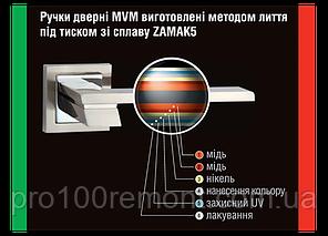 Ручка дверная на розетке МВМ RAY Z-1355, фото 2