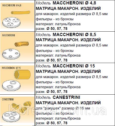 Матрицы к макаронным прессам Fimar - LabResta в Киеве