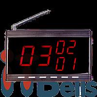 Табло отображения вызовов ITbells-103