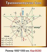 Уголок в кабинет математики Код-06282