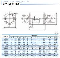Шарико-винтовые пары (винт + гайка) GTEN  Type: RSY