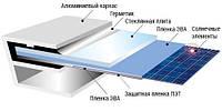 Срок службы и производительность солнечных панелей (важно знать!)