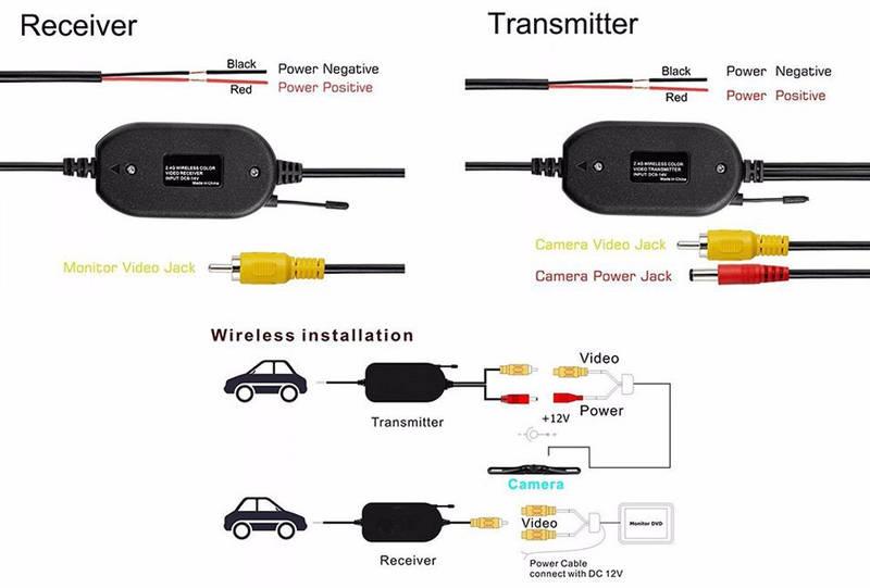 Беспроводной радио приемо-передатчик видео сигнала для камер заднего вида, 2,4Ггц
